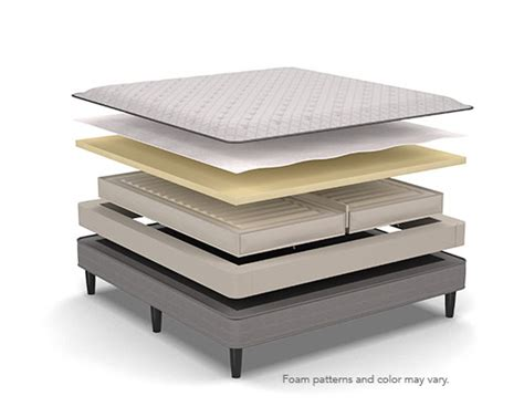 sleep number c2 bed c2 classic series adjustable mattress bed base sleep