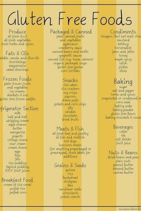 printable grocery list for weight loss one fabulous mom going gluten free for weight loss