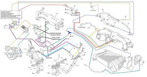 subaru wrx engine diagram subaru legacy belt diagram subaru free engine image for