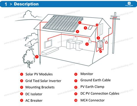 how to install grid tie solar panels 10kw grid tie solar system also called 10kw home solar power system with grid tie inverter