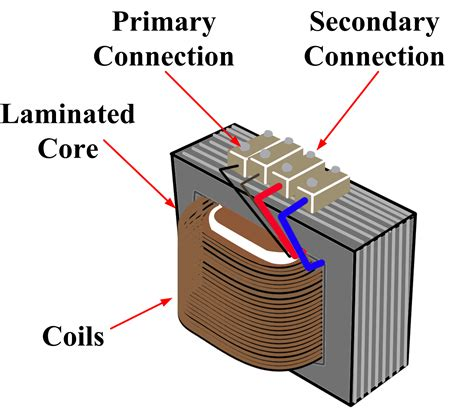 what is inductor and its types inductor types and symbols electrical academia