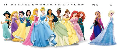 tg disney princess tg traditional games