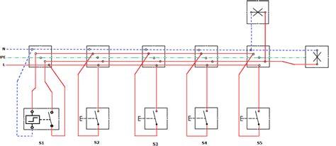 Saklar Impuls lokasi jendela ilmu terdekat saklar impuls pengertian