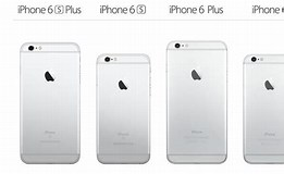 Image result for difference iphone 6 vs 6s. Size: 261 x 160. Source: www.macworld.co.uk