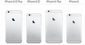Image result for difference iphone 6 vs 6s. Size: 298 x 160. Source: www.macworld.co.uk