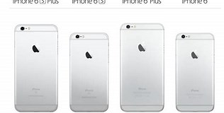 Image result for difference iphone 6 vs 6s. Size: 316 x 160. Source: www.macworld.co.uk