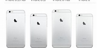 Image result for difference iphone 6 vs 6s. Size: 323 x 160. Source: www.macworld.co.uk