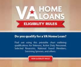 va home loan requirements a straightforward chart to explain va home loan