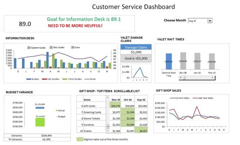 free excel kpi dashboard templates excel dashboard tutorial and weekly kpi dashboard excel