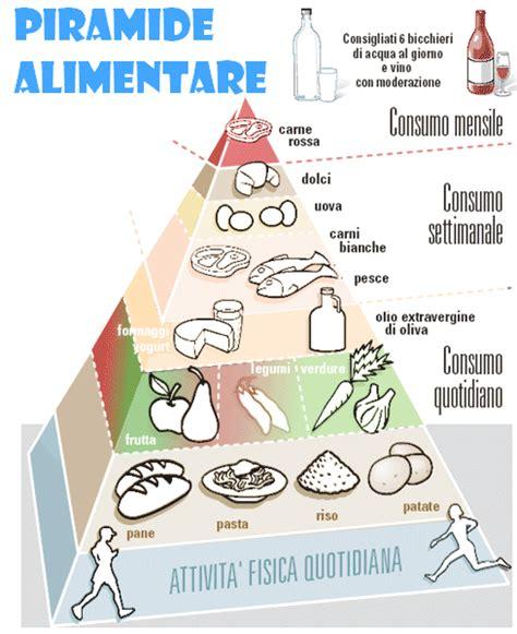 regime alimentare equilibrato esempio dieta mediterranea settimanale gli alimenti