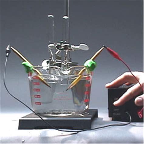 riscaldamento vasi terracotta eletr 243 lise do iodeto de pot 225 ssio experimento de