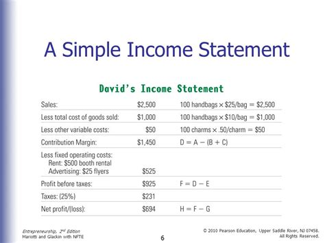 simple income statement simple accounting income