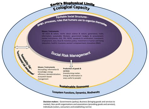 the definition of traditional economy definition of social science merriam webster autos post