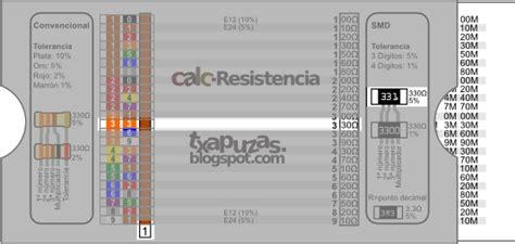10 Pcs R Resistor 27 Mega Ohm Smd 1206 27m 5 txapuzas electr 243 nicas calc resistencia c 243 digo de colores