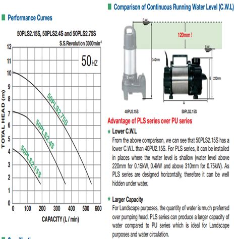 Pompa Kolam Mitsubishi Ssp 405s15 2 harga jual tsurumi 50pls2 75s pompa celup air kolam manual