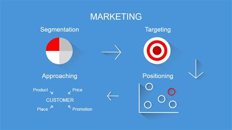 Segmentation Targeting Positioning High Level Process Slidemodel Target Market Segment Strategy Template