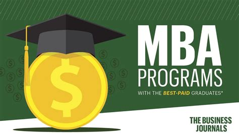 Colorado Mba Programs by Here Are Colorado S Top U S Business Schools And The U