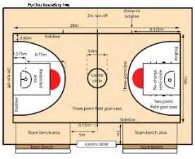 gambar dan ukuran lapangan bola basket standar internasional the knownledge