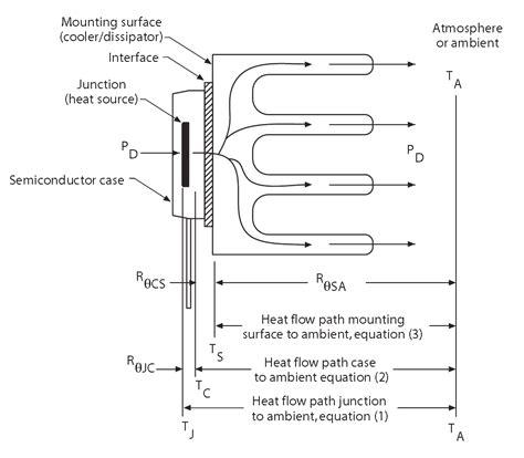 define semiconductor resistor semiconductor thermal resistor 28 images thermal resistance package information
