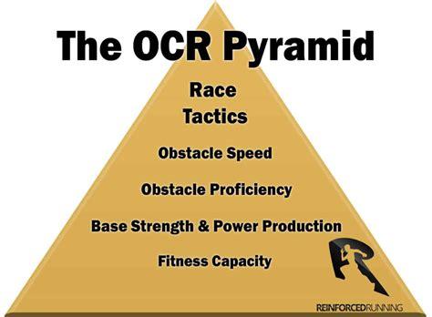 benching pyramid 100 benching pyramid 5 ways to warm up muscle u0026