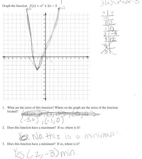 printable quadratic graphs graphing quadratic functions in standard form worksheet