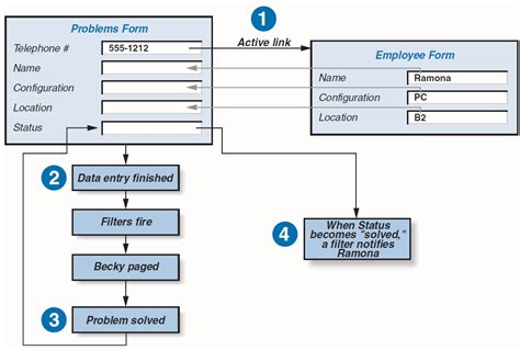 bmc workflow types of workflow components documentation for bmc