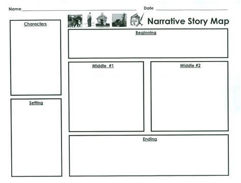 narrative planner template search school