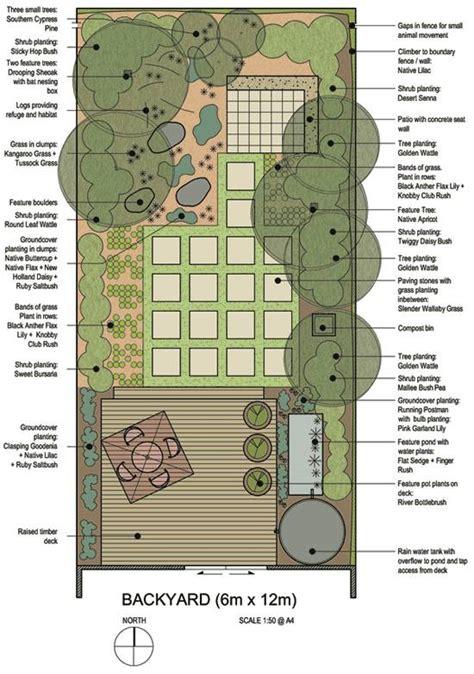 Come Progettare Il Giardino by Come Progettare Un Giardino