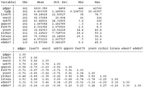 tavole statistiche appendice b fonti dei dati