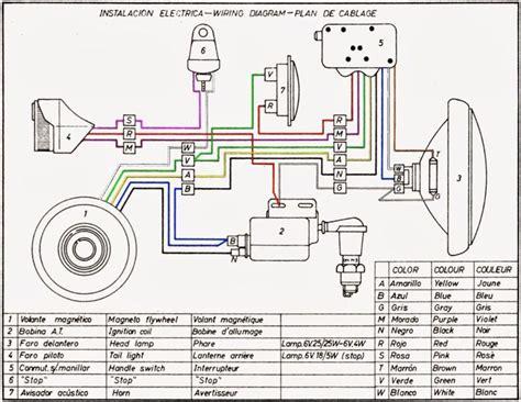 lada fluorescente t5 mercurio wiring diagram 28 images motos clasicas jj