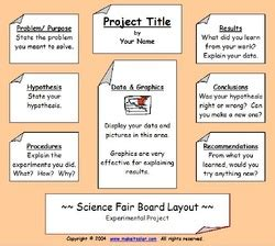 science fair project report sle display board for science fair learning unlimited