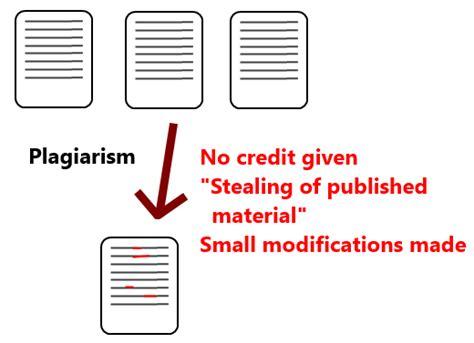 Explanation Letter For Plagiarism U Of T Investigates Former Tdsb Director For Teaching News