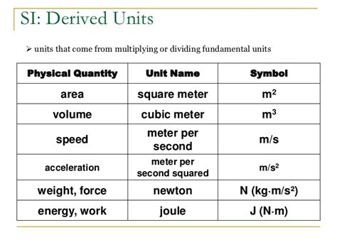 meters squared measurement
