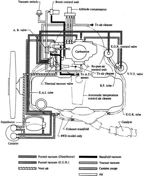 1983 datsun 720 wiring diagram 1983 get free image about
