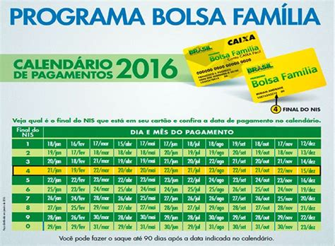 calendario de pagamentorj2016 calendario itau pagamento 2016 newhairstylesformen2014 com