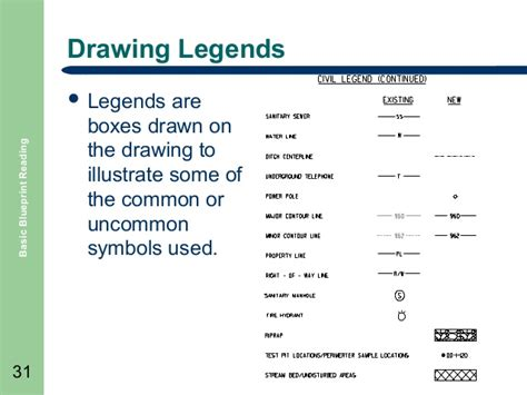 Exploring The Basics Of Drawing Pdf