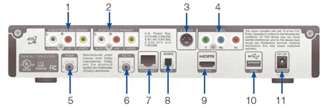 adb 3721 receiver