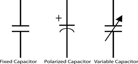 fixed capacitor function file types of capacitor svg