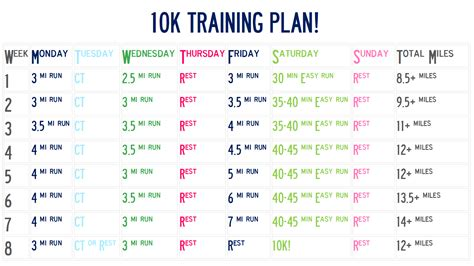 To 10k 6 Weeks by 10k Plan J Seeks