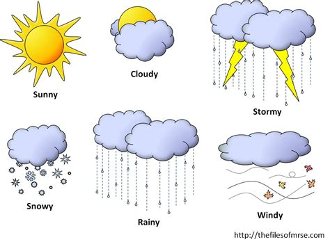 free clipart photos weather clip for printable clipart panda free