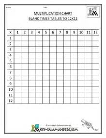 search results for times table grid worksheet blank