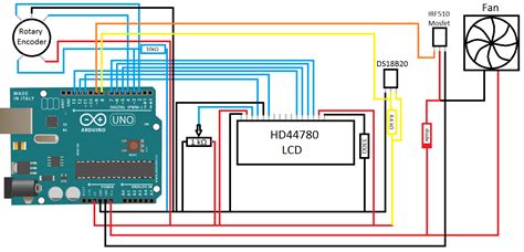 3 sd rotary switch wiring diagram data wiring diagrams