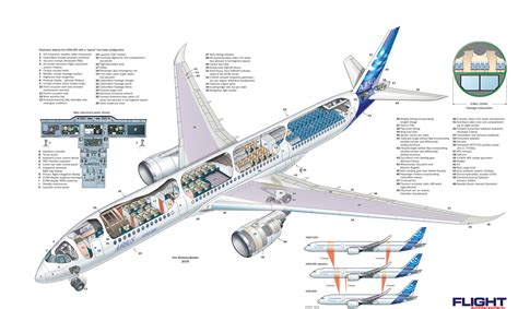 aircraft layout and detail design view full size more airbus a350 xwb aircraft airliner