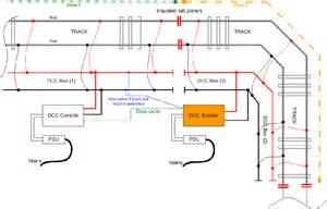 dcc loop wiring diagrams dcc wiring diagram free