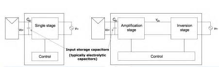 layout capacitor array your capacitor choice is key to solar photovoltaic pv array economics ee times