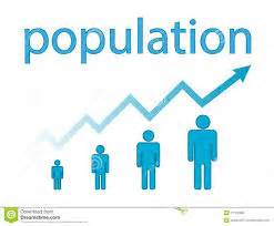 What Is The Population Of Population Explosion Major Problem Of India