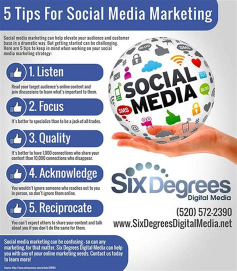 better social media 5 tips for social media marketing
