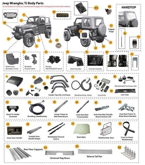 jeep body jeep yj parts diagram jeep auto wiring diagram