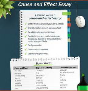 Transition Words For Cause And Effect Essays by Cause Effect Essay Phrase Words