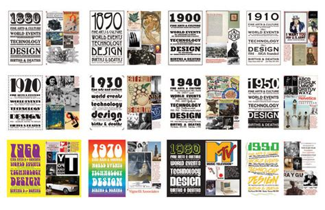 graphics design history timeline history of graphic design timeline on behance